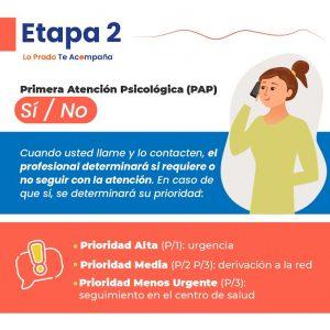 etapas_LP_te_acompaña-03